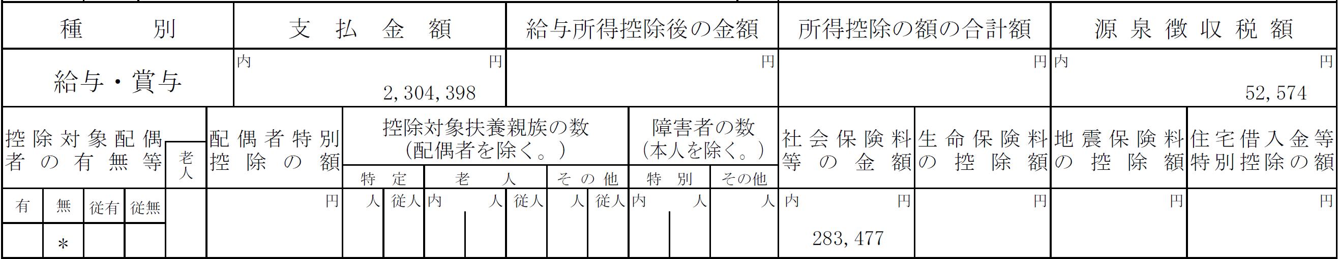 平成24年源泉徴収票(1年目)