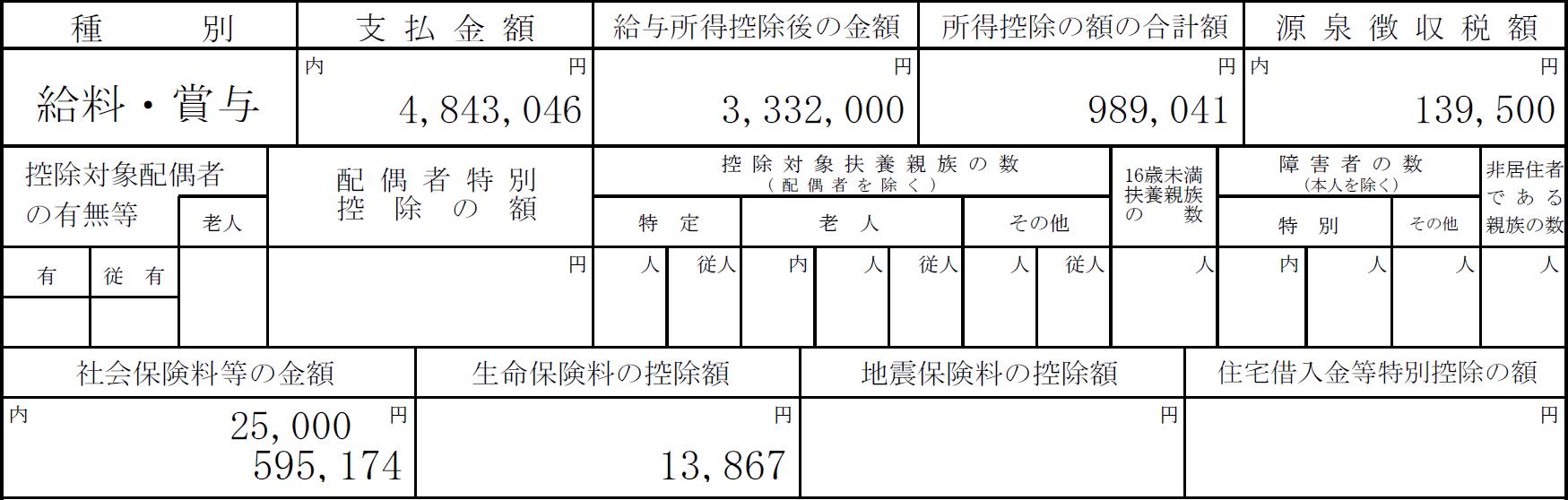 平成28年源泉徴収票(5年目)
