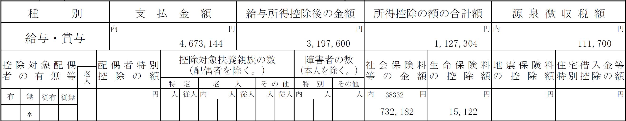 平成27年源泉徴収票(4年目)