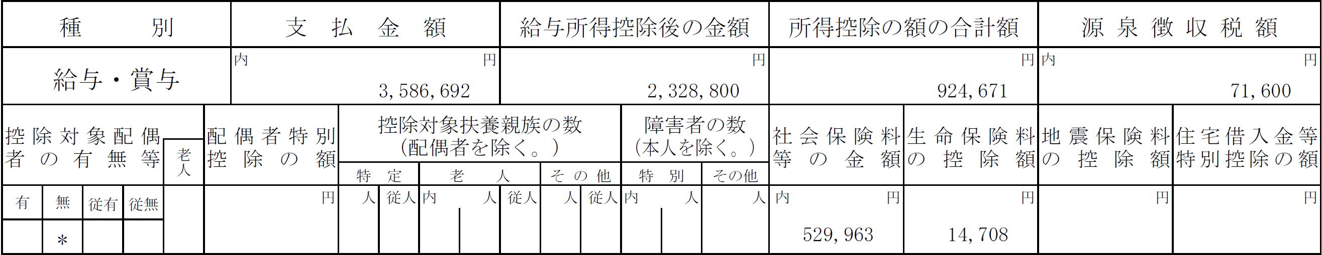 平成25年源泉徴収票(2年目)